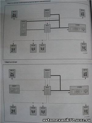 Руководство По Ремонту Peugeot 307 Торрент